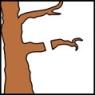 Vhodné na prořezávání stromů